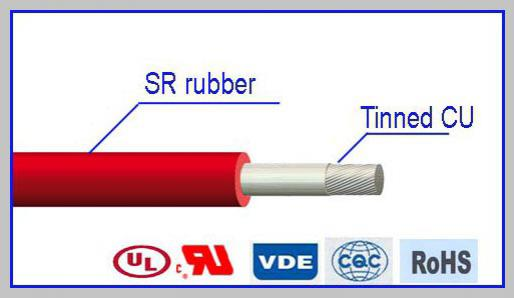 JGG High Voltage Silicone Rubber Insulation Electric Lead Wire(6000v)